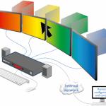 Multi-Monitor Free-Flow